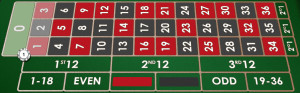 top line roulette bets