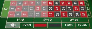 1-18 roulette bets