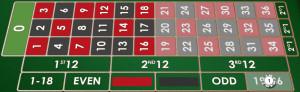 19-36 roulette bets