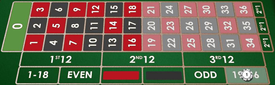 19 36 roulette roulette rustre beirut