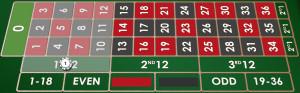 1st 12 roulette bets