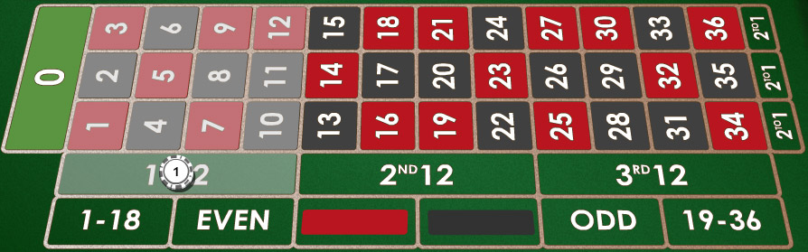 Roulette 3rd 12 free online games co uk war games