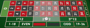 2nd 12 roulette bets