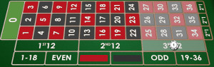3rd 12 roulette bets