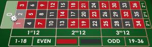 basket roulette bets