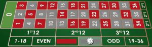 black roulette bets
