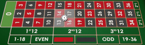 corner roulette bets