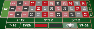 odds roulette bets