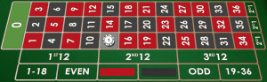 single roulette bets