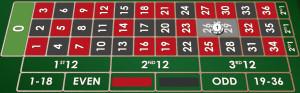 split roulette bets